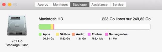 capacite disque dur mac 1