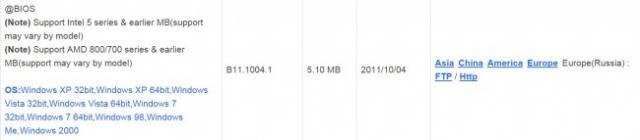 mise a jour bios gigabyte 6