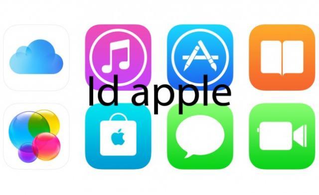 Mot de passe Apple oublié