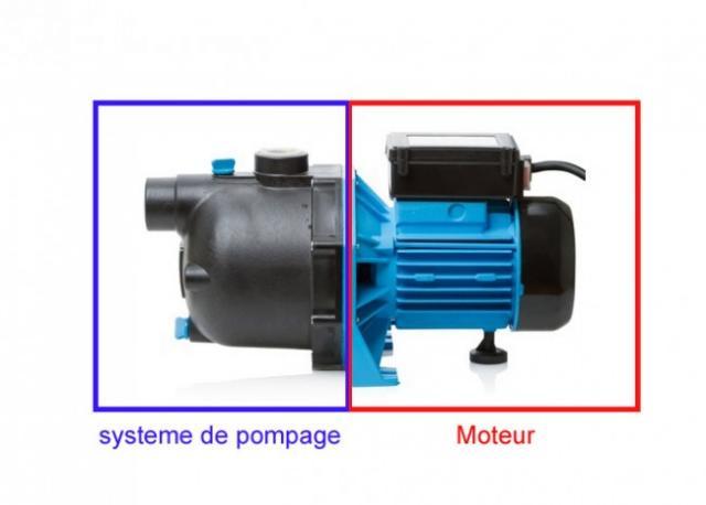 Réparation pompe à eau de surface