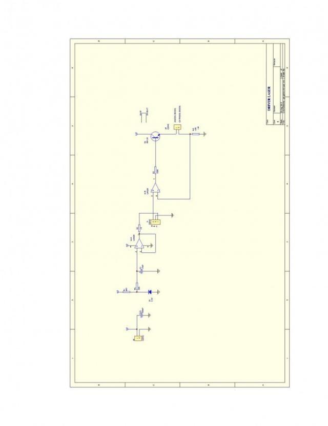 driver de laser de 0 à 250 mA
