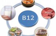 5 signes de carence en vitamine B12