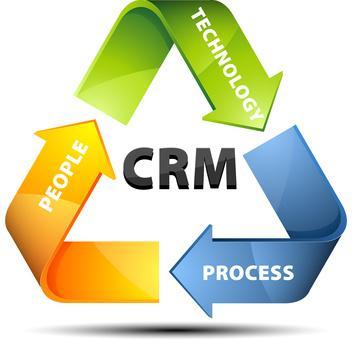 Quel logiciel de CRM Choisir ?