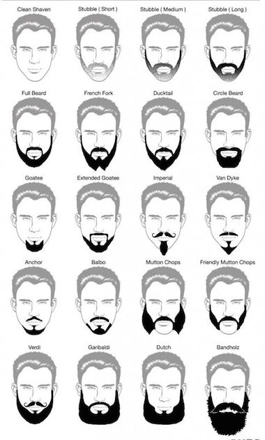 comment faire pousser sa barbe 2