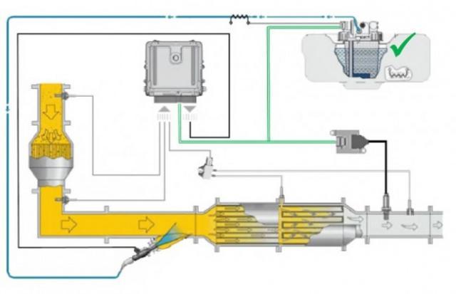 fluide reducteur adblue 1