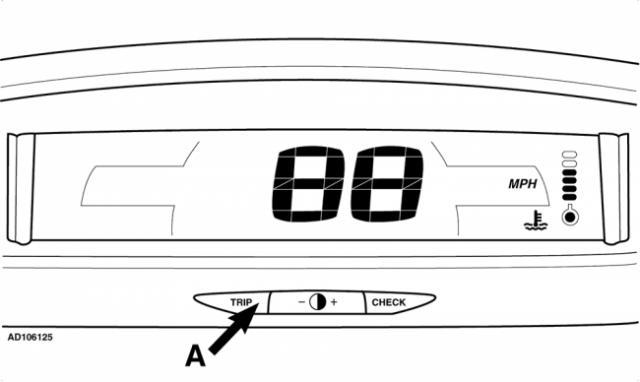 Remise à zéro indicateur de maintenance Citroën C4 1.6  HDI